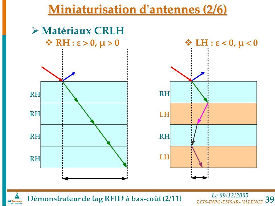 Le 09/12/2005 LCIS-INPG-ESISAR- VALENCE 39 Miniaturisation d'antennes (2/6) Démonstrateur de tag RFID à bas-coût (2/11) RH LH RH LH Matériaux CRLH RH