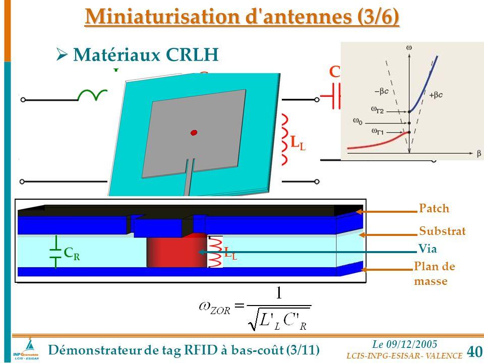 Le 09/12/2005 LCIS-INPG-ESISAR- VALENCE 40 Matériaux CRLH Miniaturisation d'antennes (3/6) Démonstrateur de tag RFID à bas-coût (3/11) LRLR CRCR CLCLL