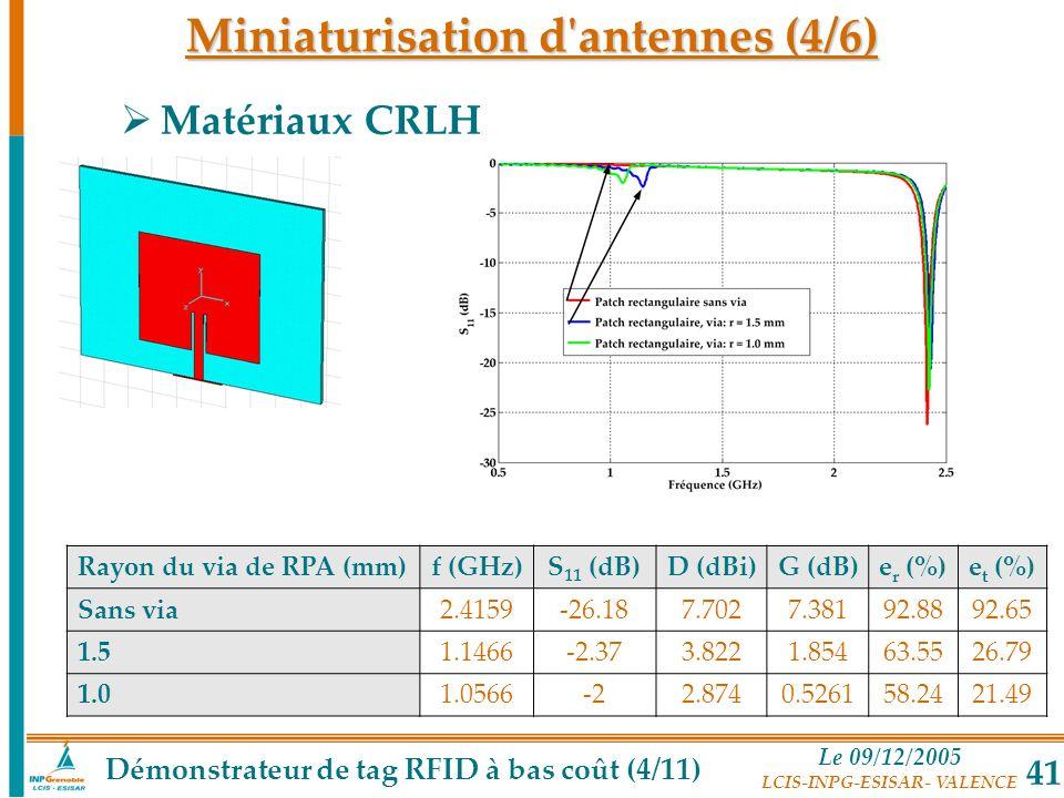 Le 09/12/2005 LCIS-INPG-ESISAR- VALENCE 41 Matériaux CRLH Rayon du via de RPA (mm)f (GHz)S 11 (dB)D (dBi)G (dB)e r (%)e t (%) Sans via2.4159-26.187.70