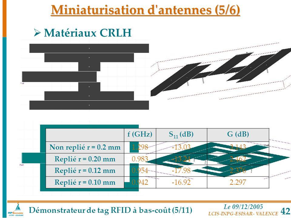 Le 09/12/2005 LCIS-INPG-ESISAR- VALENCE 42 Matériaux CRLH f (GHz)S 11 (dB)G (dB) Non replié r = 0.2 mm1.298-13.033.143 Replié r = 0.20 mm0.983-13.242.
