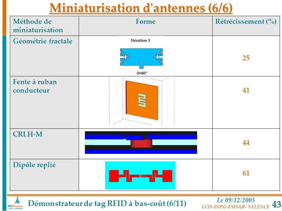 Le 09/12/2005 LCIS-INPG-ESISAR- VALENCE 43 Méthode de miniaturisation FormeRétrécissement (%) Géométrie fractale 25 Fente à ruban conducteur41 CRLH-M