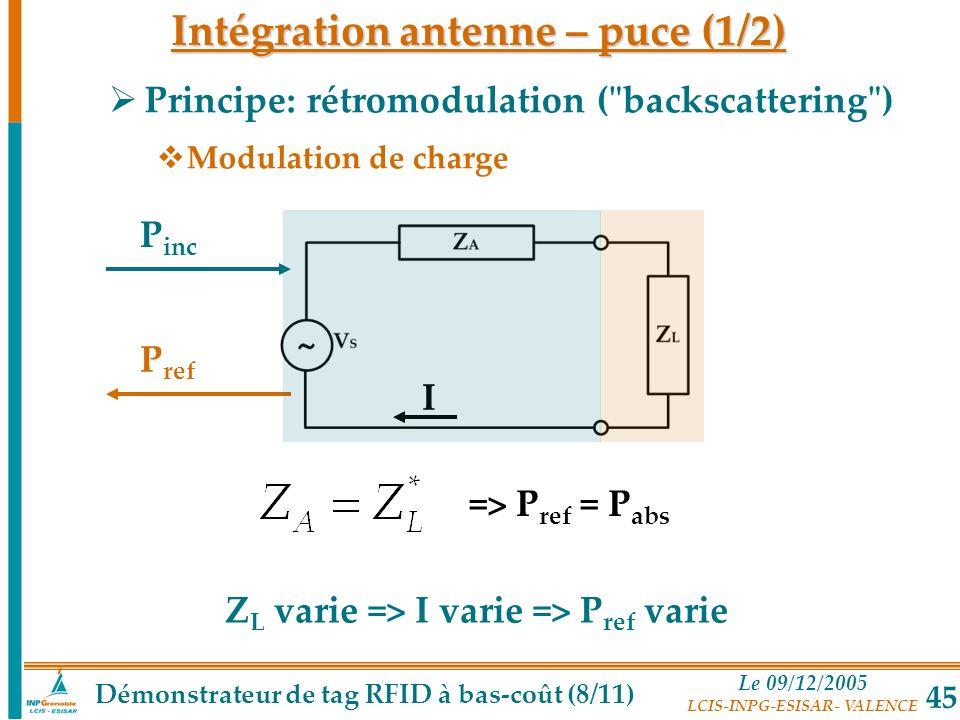 Le 09/12/2005 LCIS-INPG-ESISAR- VALENCE 45 Principe: rétromodulation (