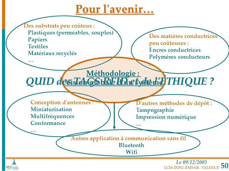 Le 09/12/2005 LCIS-INPG-ESISAR- VALENCE 50 Pour l'avenir… Des substrats peu coûteux : Plastiques (perméables, souples) Papiers Textiles Matériaux recy