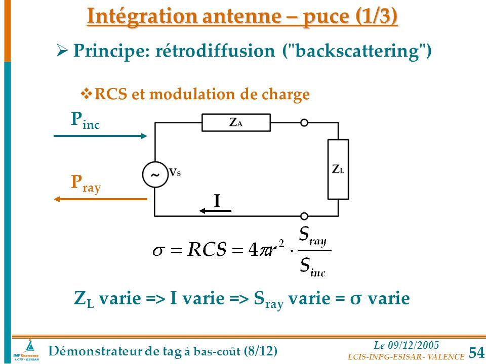 Le 09/12/2005 LCIS-INPG-ESISAR- VALENCE 54 Principe: rétrodiffusion (