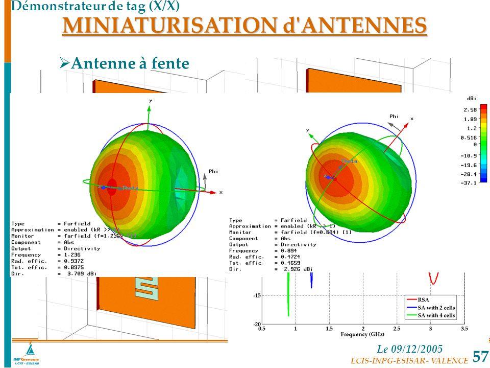 Le 09/12/2005 LCIS-INPG-ESISAR- VALENCE 57 Antenne à fente MINIATURISATION d'ANTENNES Démonstrateur de tag (X/X)