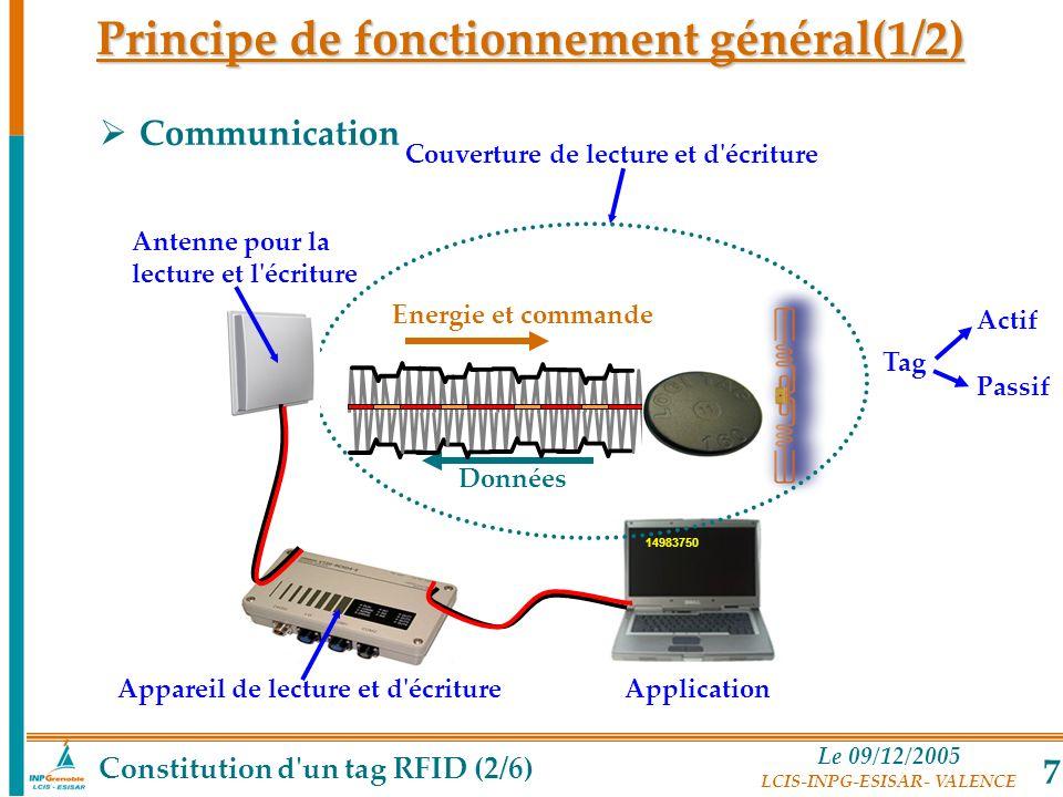 Le 09/12/2005 LCIS-INPG-ESISAR- VALENCE 7 Principe de fonctionnement général(1/2) Communication Constitution d'un tag RFID (2/6) Données Energie et co