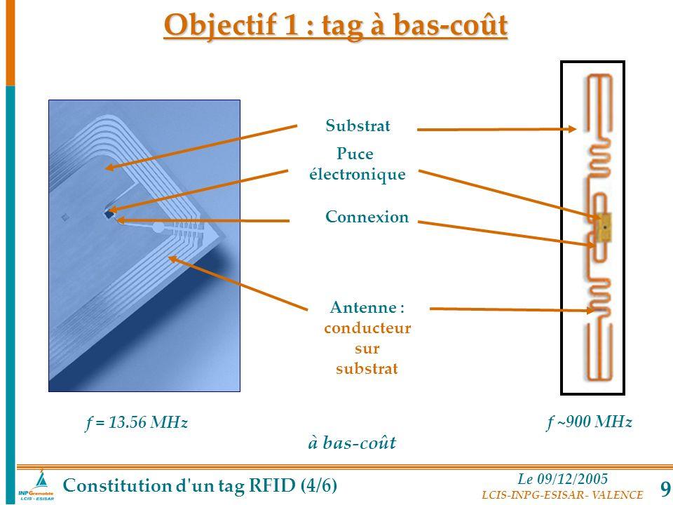 Le 09/12/2005 LCIS-INPG-ESISAR- VALENCE 9 Objectif 1 : tag à bas-coût Constitution d'un tag RFID (4/6) Substrat Puce électronique Connexion Antenne :