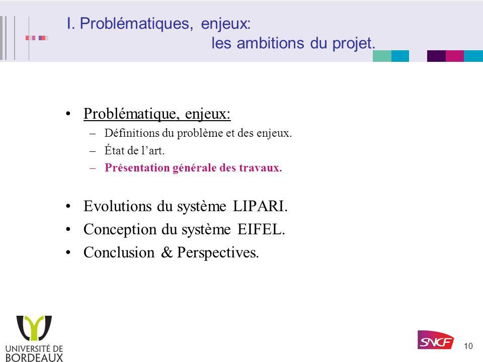 9 Etat de lart (autres travaux particulièrement intéressants). (TU Delft): Pachl, Hansen (« bluebook » 2008): Démarche de formalisation, en particulie