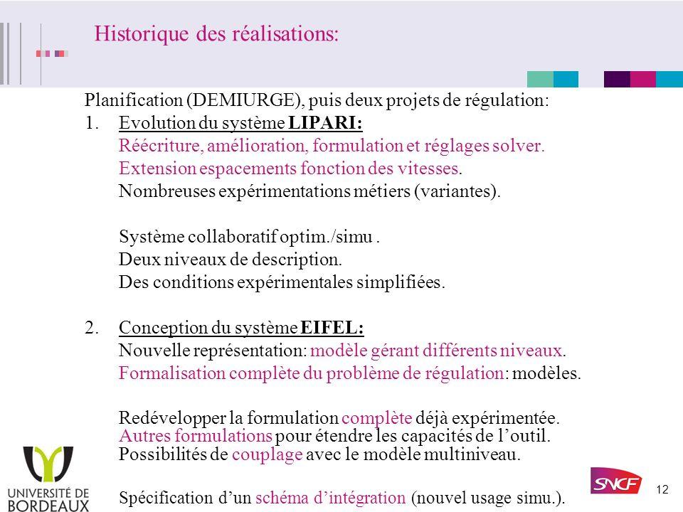 11 Architecture cible en étude/opérationnel.