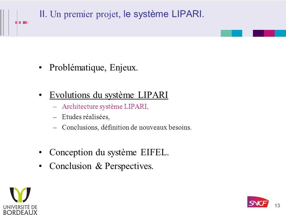 12 Historique des réalisations: Planification (DEMIURGE), puis deux projets de régulation: 1.Evolution du système LIPARI: Réécriture, amélioration, fo