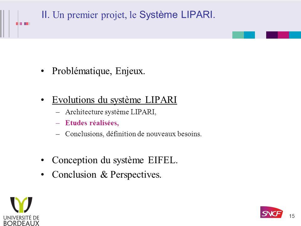 14 Architecture système LIPARI.