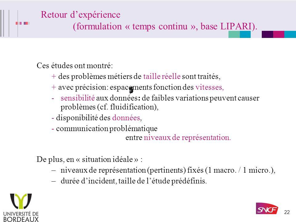 21 II. Un premier projet, le Système LIPARI. Problématique, Enjeux. Evolutions du système LIPARI –Architecture LIPARI, –Etudes réalises, –Conclusions,