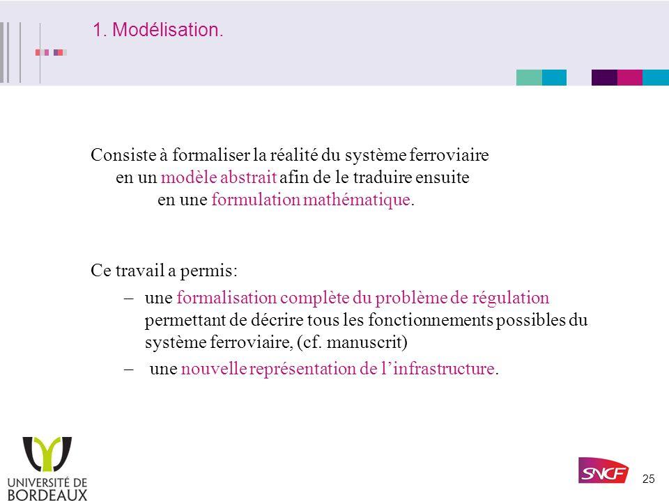 24 III. Le Projet EIFEL: formalisme. Problématique, Enjeux. Evolutions du système LIPARI. Conception du système EIFEL: –Un formalisme pour lexploitati