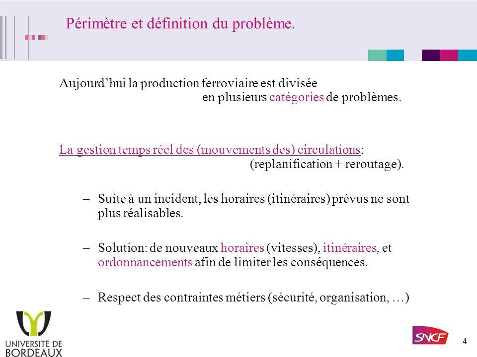4 Périmètre et définition du problème.