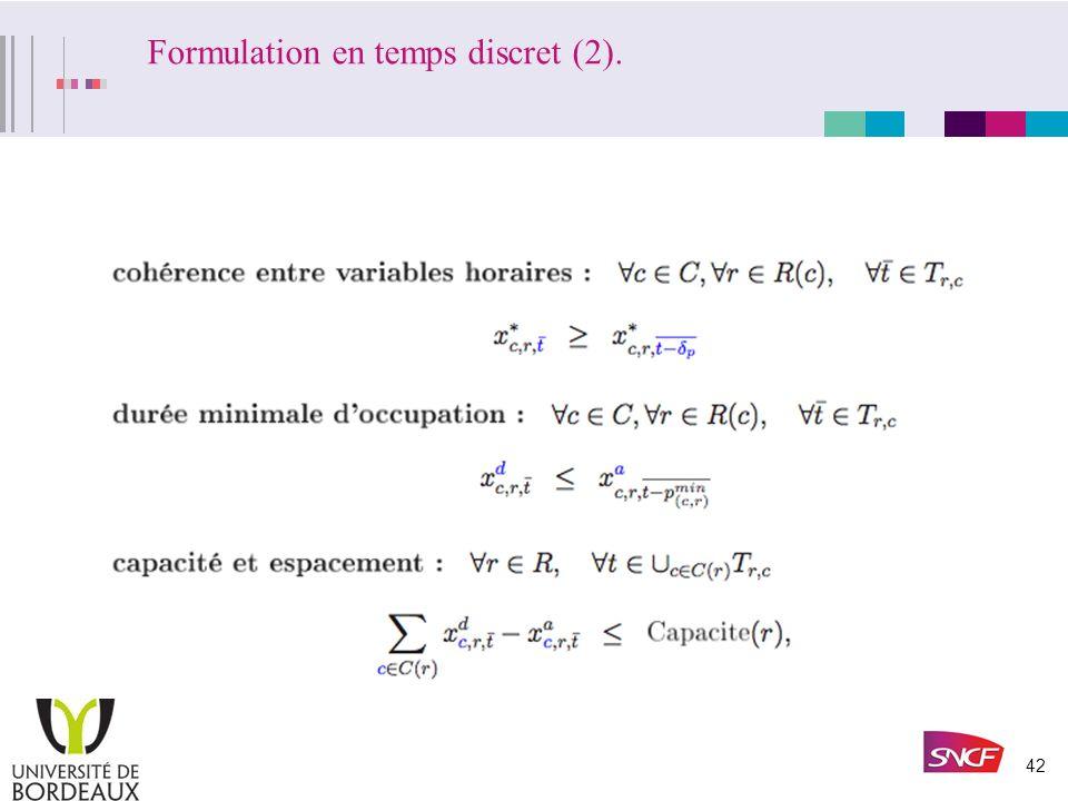 41 Formulation « en temps discret ». Programmation linéaire entière (variables binaires): –Variables binaires indiquent si lévènement sest déroulé pou