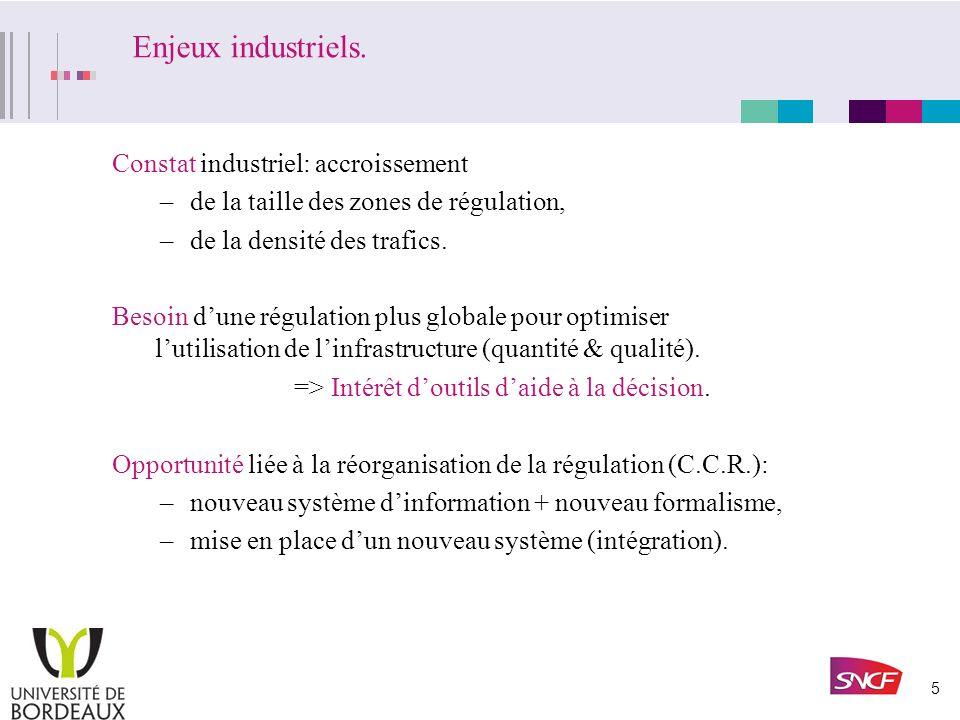 5 Enjeux industriels.