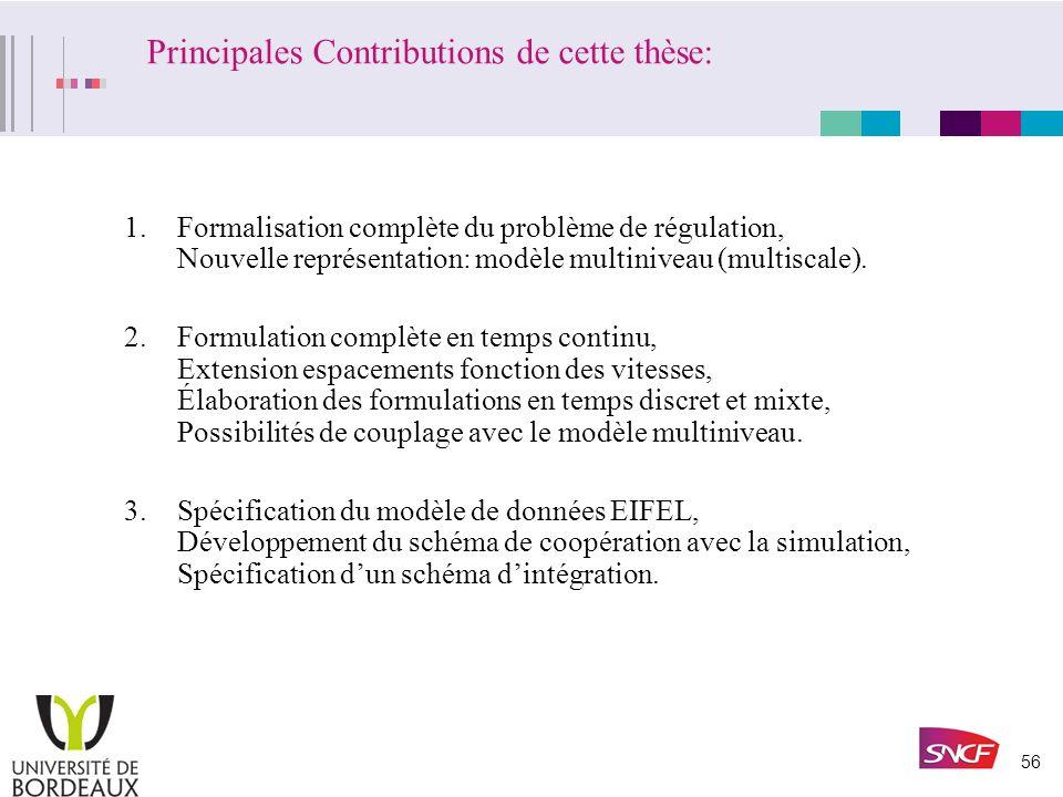 55 IV. Conclusion et Perspectives. Problématique, enjeux. Evolutions du système LIPARI. Conception du système EIFEL. Conclusion & Perspectives.