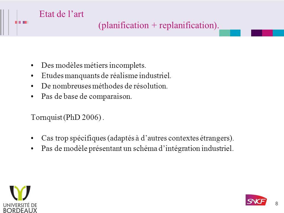 8 Etat de lart (planification + replanification).Des modèles métiers incomplets.