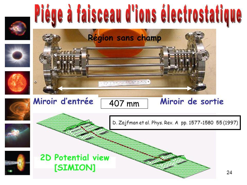 24 2D Potential view [SIMION] Région sans champ Miroir de sortie Miroir dentrée 407 mm D. Zajfman et al. Phys. Rev. A pp. 1577-1580 55 (1997)