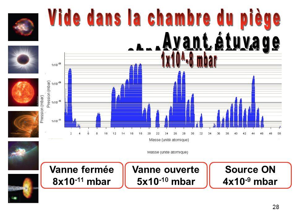 28 Vanne fermée 8x10 -11 mbar Vanne ouverte 5x10 -10 mbar Source ON 4x10 -9 mbar