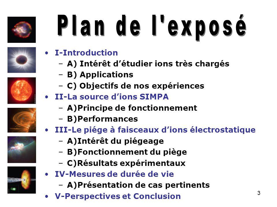 3 I-Introduction –A) Intérêt détudier ions très chargés –B) Applications –C) Objectifs de nos expériences II-La source dions SIMPA –A)Principe de fonc