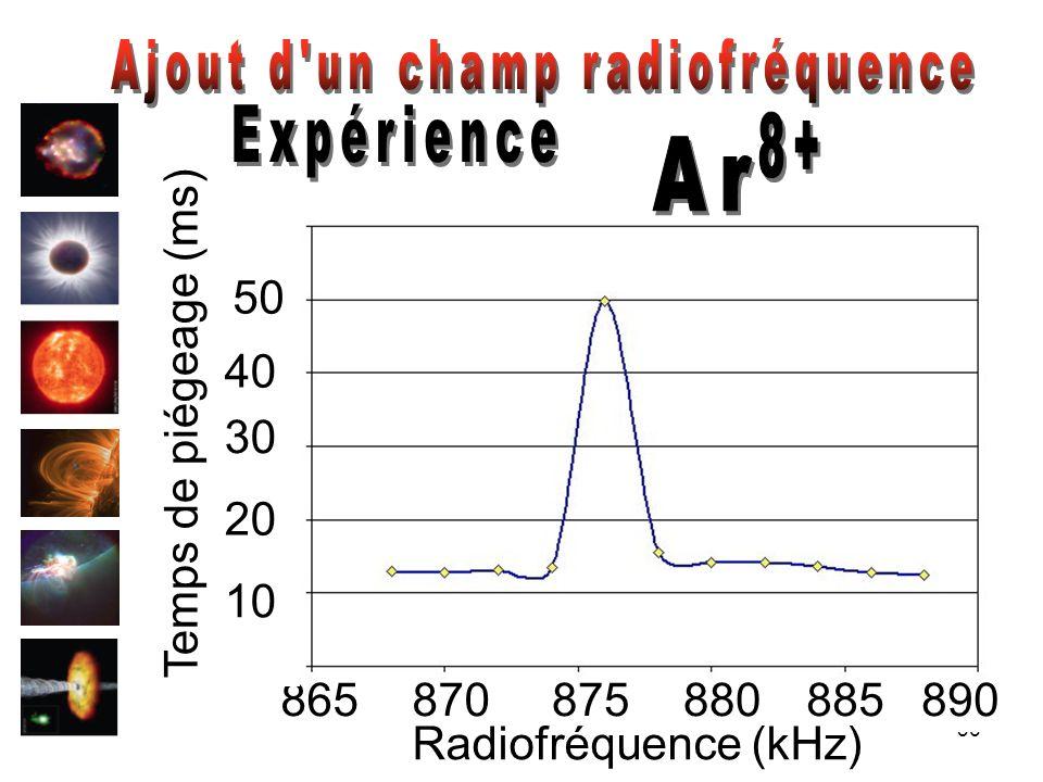 36 Radiofréquence (kHz) 865 870 875 880 885 890 10 20 30 40 50 Temps de piégeage (ms)