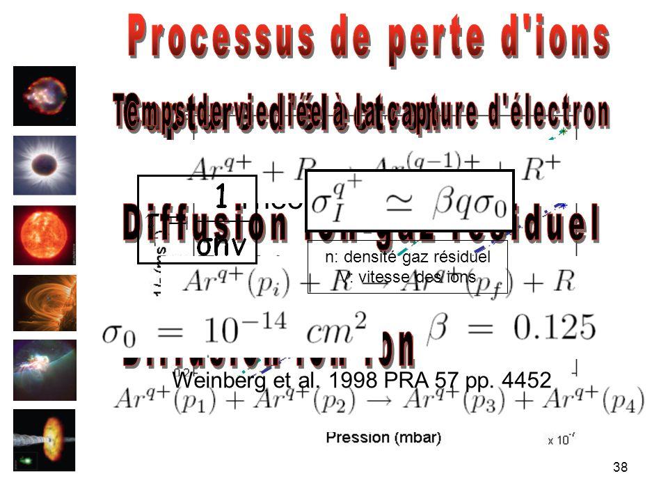 38 Théorie Expérience Weinberg et al. 1998 PRA 57 pp. 4452 n: densité gaz résiduel V: vitesse des ions