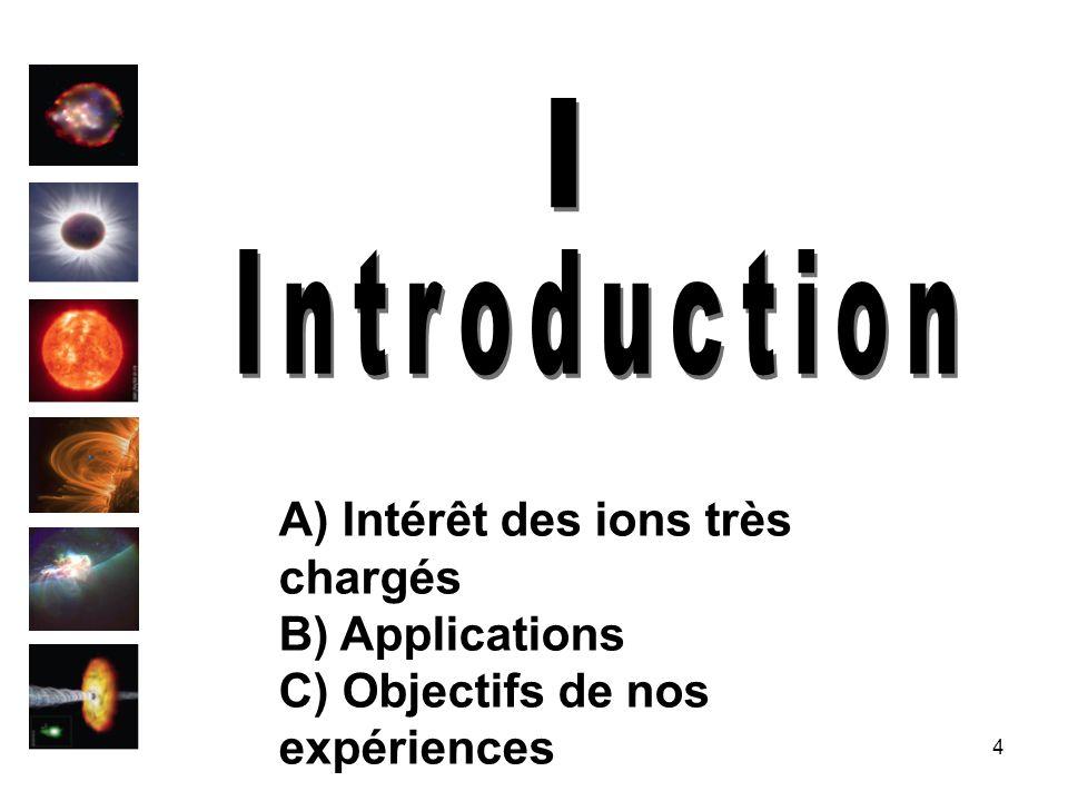 4 A) Intérêt des ions très chargés B) Applications C) Objectifs de nos expériences