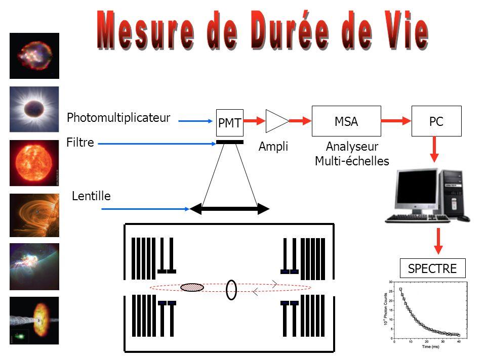 49 PMT MSAPC Photomultiplicateur Filtre Lentille SPECTRE Analyseur Multi-échelles Ampli