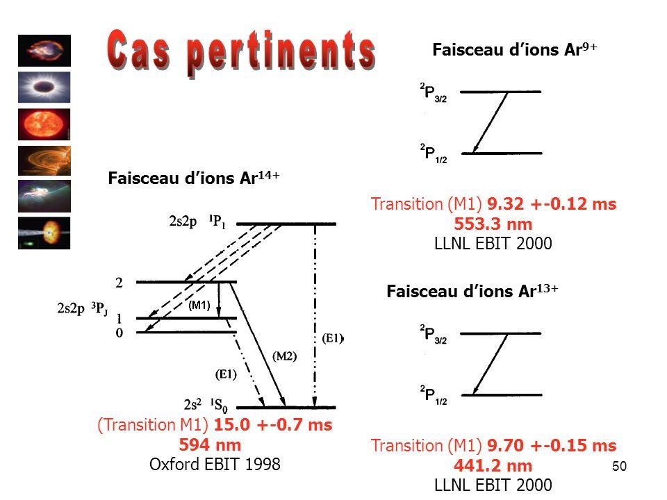 50 Faisceau dions Ar 13+ Faisceau dions Ar 14+ (Transition M1) 15.0 +-0.7 ms 594 nm Oxford EBIT 1998 Transition (M1) 9.70 +-0.15 ms 441.2 nm LLNL EBIT