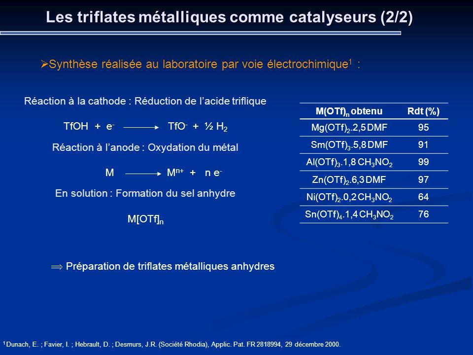 Synthèse réalisée au laboratoire par voie électrochimique 1 : Réaction à la cathode : Réduction de lacide triflique TfOH + e - TfO - + ½ H 2 Réaction