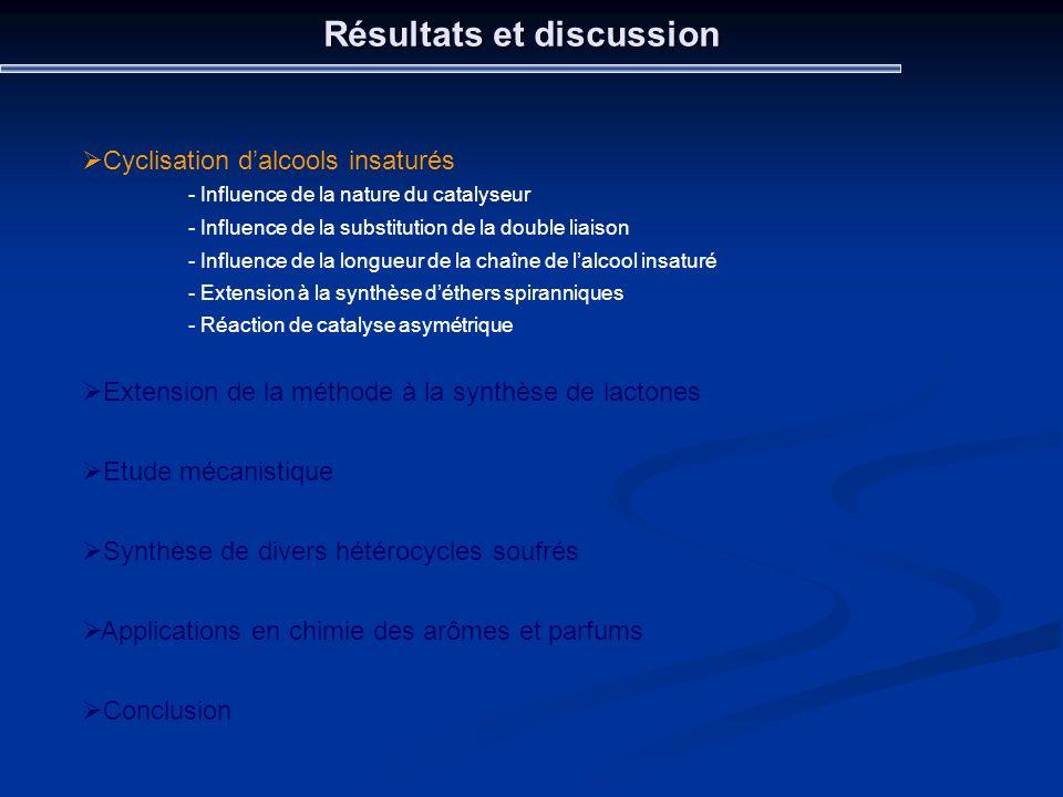 Résultats et discussion Cyclisation dalcools insaturés - Influence de la nature du catalyseur - Influence de la substitution de la double liaison - In