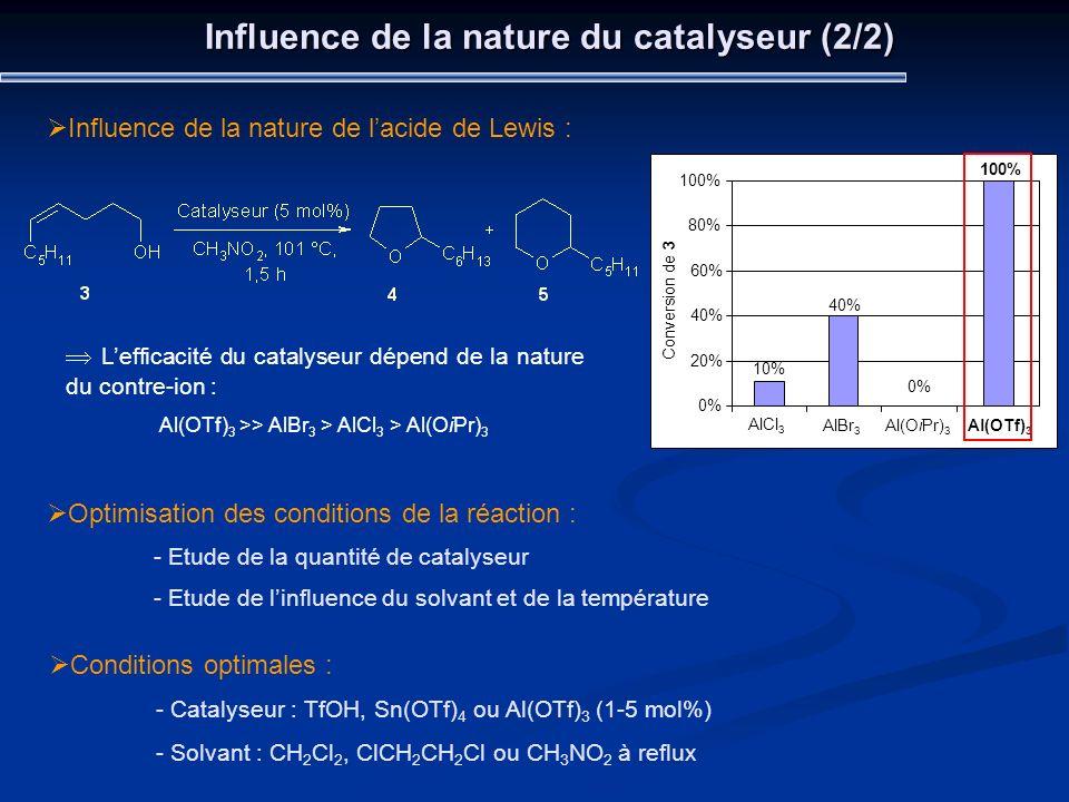 Influence de la nature du catalyseur (2/2) Influence de la nature de lacide de Lewis : 10% 40% 0% 100% 0% 20% 40% 60% 80% 100% AlCl 3 AlBr 3 Al(OiPr)