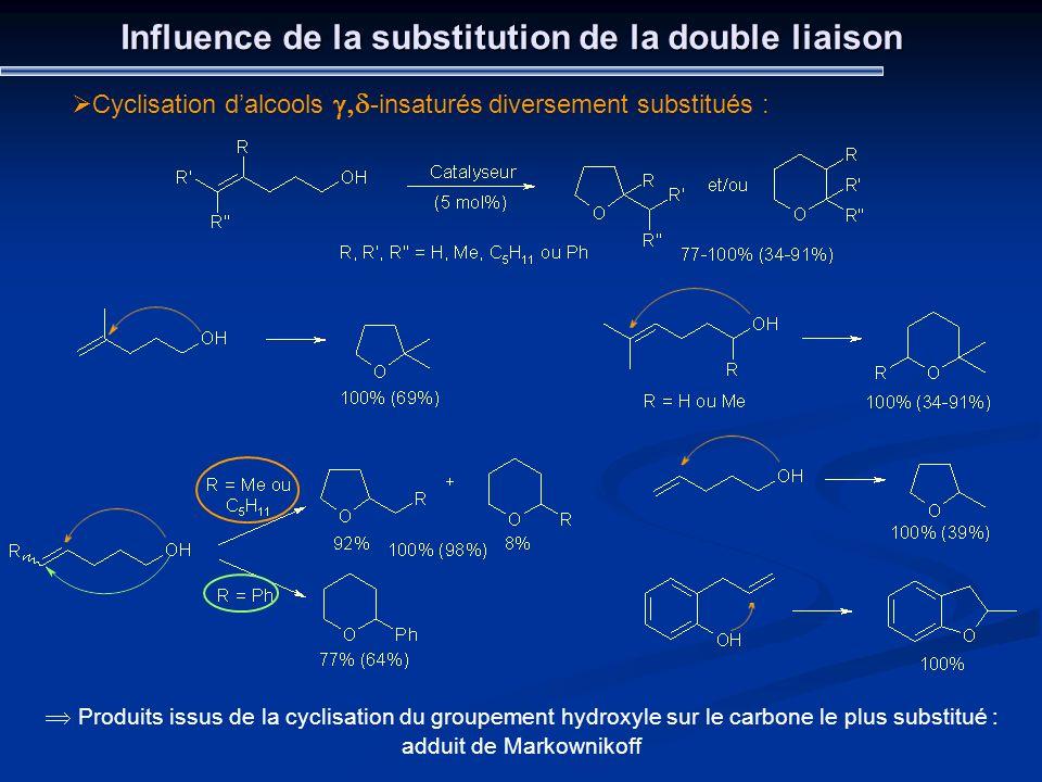 Influence de la substitution de la double liaison Produits issus de la cyclisation du groupement hydroxyle sur le carbone le plus substitué : adduit d
