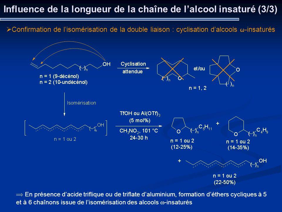 Influence de la longueur de la chaîne de lalcool insaturé (3/3) Confirmation de lisomérisation de la double liaison : cyclisation dalcools -insaturés