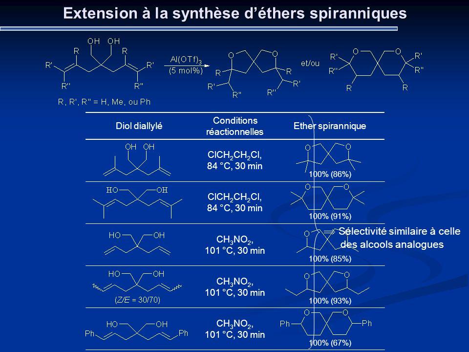 Extension à la synthèse déthers spiranniques 100% (67%) CH 3 NO 2, 101 °C, 30 min 100% (93%) CH 3 NO 2, 101 °C, 30 min 100% (85%) CH 3 NO 2, 101 °C, 3