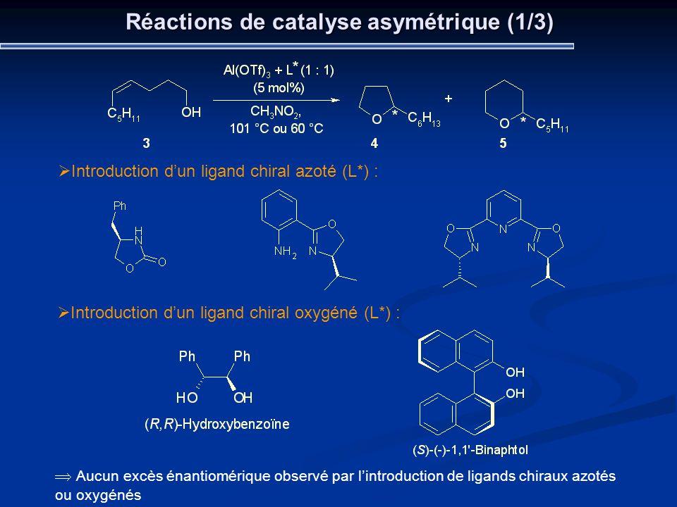 Réactions de catalyse asymétrique (1/3) Introduction dun ligand chiral azoté (L*) : Introduction dun ligand chiral oxygéné (L*) : Aucun excès énantiom