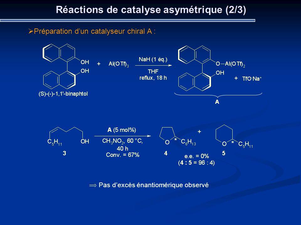Réactions de catalyse asymétrique (2/3) Préparation dun catalyseur chiral A : Pas dexcès énantiomérique observé