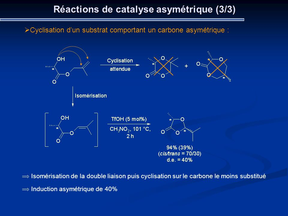 Réactions de catalyse asymétrique (3/3) Cyclisation dun substrat comportant un carbone asymétrique : Isomérisation de la double liaison puis cyclisati