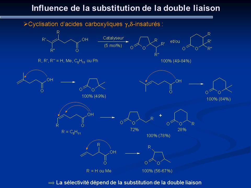 Influence de la substitution de la double liaison La sélectivité dépend de la substitution de la double liaison Cyclisation dacides carboxyliques -ins