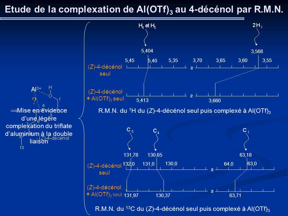 Etude de la complexation de Al(OTf) 3 au 4-décénol par R.M.N. 5,35 5,40 5,45 3,653,703,603,55 5,404 3,568 5,413 3,660 (Z)-4-décénol seul (Z)-4-décénol