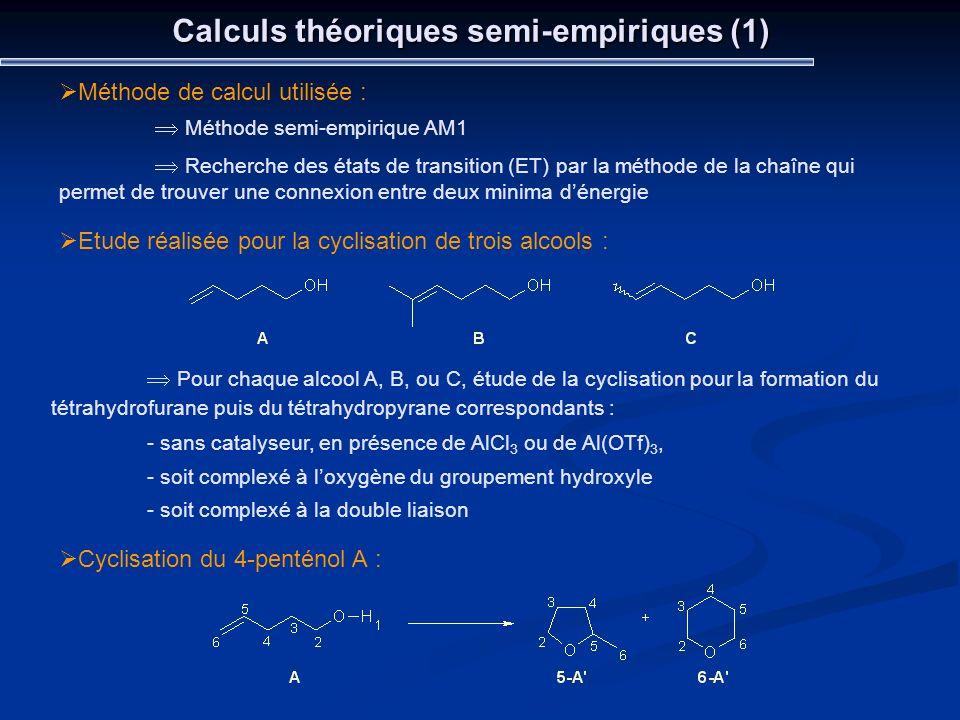 Calculs théoriques semi-empiriques (1) Méthode de calcul utilisée : Méthode semi-empirique AM1 Recherche des états de transition (ET) par la méthode d