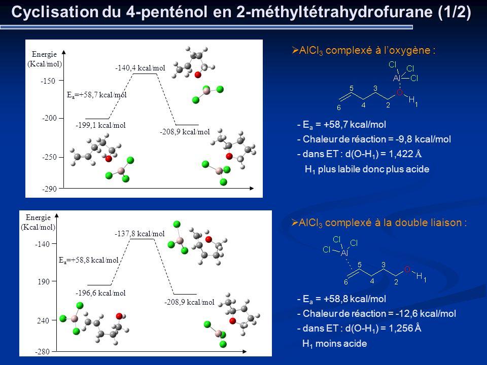 Cyclisation du 4-penténol en 2-méthyltétrahydrofurane (1/2) -208,9 kcal/mol -199,1 kcal/mol -140,4 kcal/mol E a =+58,7 kcal/mol -200 -290 -150 -250 En
