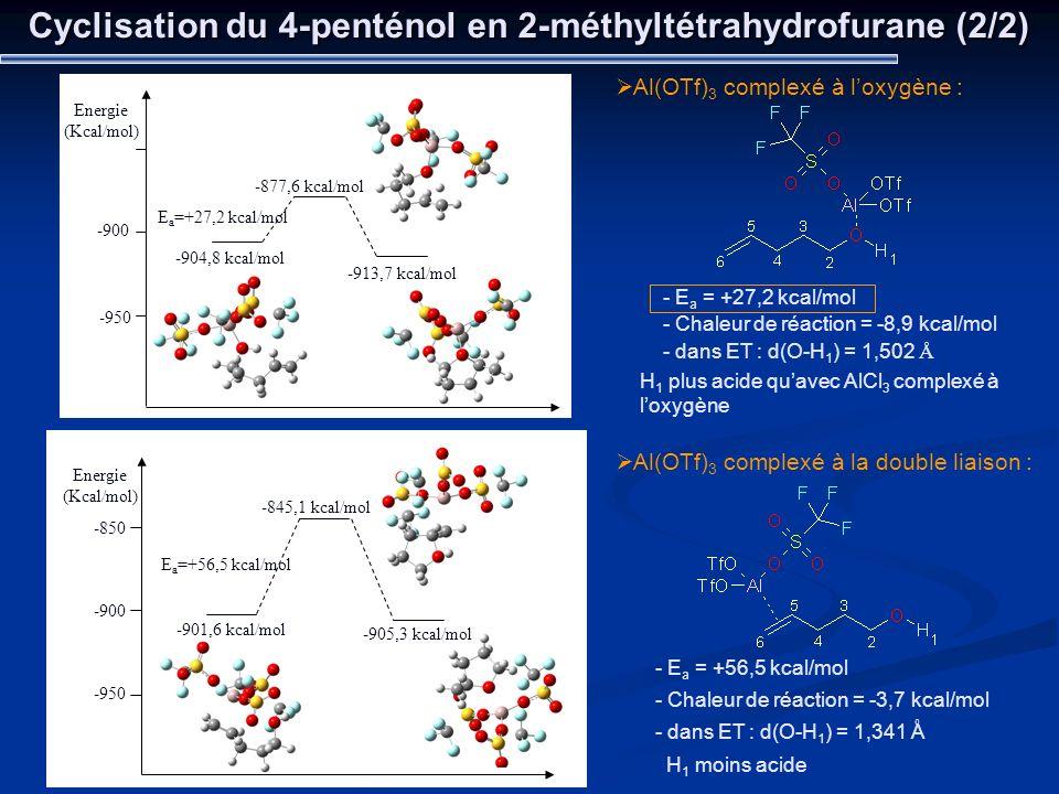 Cyclisation du 4-penténol en 2-méthyltétrahydrofurane (2/2) -913,7 kcal/mol -877,6 kcal/mol E a =+27,2 kcal/mol -904,8 kcal/mol -900 -850 -950 Energie