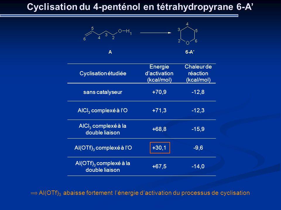 Cyclisation du 4-penténol en tétrahydropyrane 6-A -14,0+67,5 Al(OTf) 3 complexé à la double liaison -9,6+30,1 Al(OTf) 3 complexé à lO -15,9+68,8 AlCl