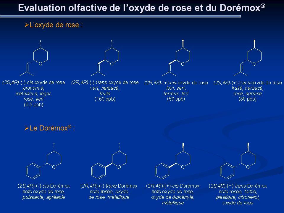 Evaluation olfactive de loxyde de rose et du Dorémox ® Loxyde de rose : Le Dorémox ® :