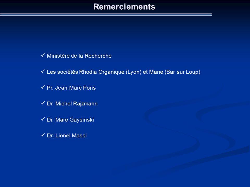 Remerciements Ministère de la Recherche Les sociétés Rhodia Organique (Lyon) et Mane (Bar sur Loup) Pr. Jean-Marc Pons Dr. Michel Rajzmann Dr. Marc Ga