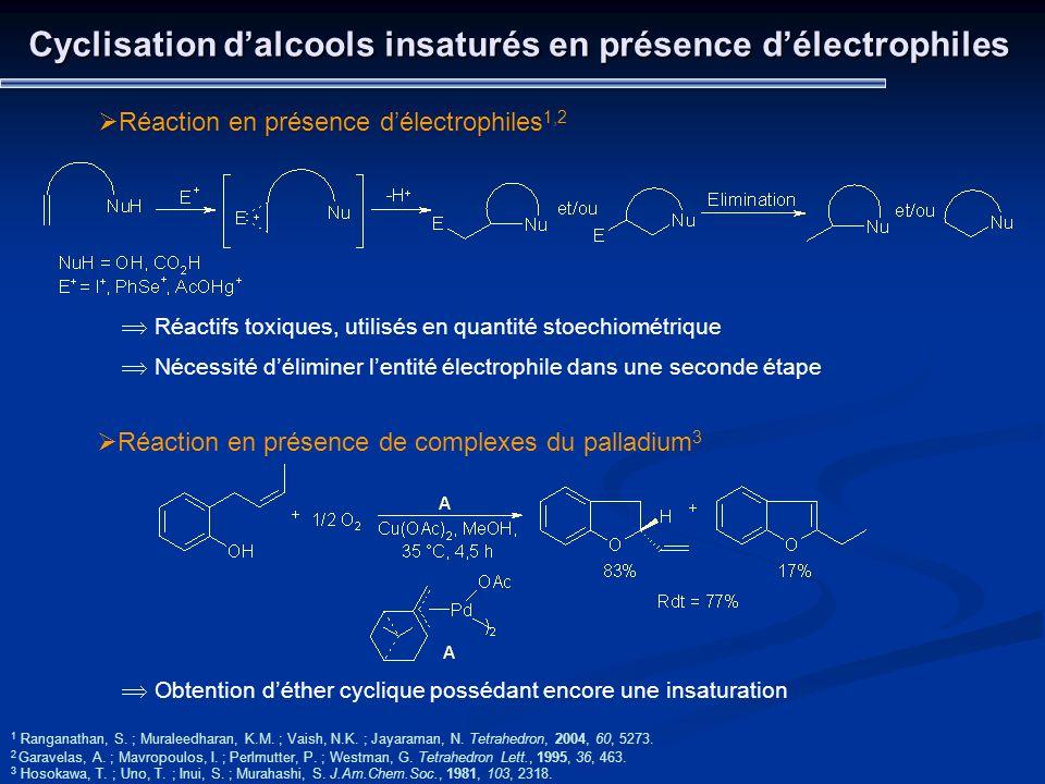 Cyclisation dalcools insaturés en présence délectrophiles Réaction en présence de complexes du palladium 3 Obtention déther cyclique possédant encore