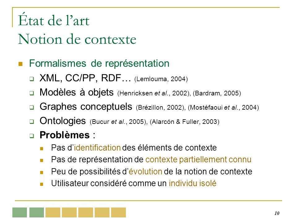 10 Formalismes de représentation XML, CC/PP, RDF… (Lemlouma, 2004) Modèles à objets (Henricksen et al., 2002), (Bardram, 2005) Graphes conceptuels (Brézillon, 2002), (Mostéfaoui et al., 2004) Ontologies (Bucur et al., 2005), (Alarcón & Fuller, 2003) Problèmes : Pas didentification des éléments de contexte Pas de représentation de contexte partiellement connu Peu de possibilités dévolution de la notion de contexte Utilisateur considéré comme un individu isolé État de lart Notion de contexte