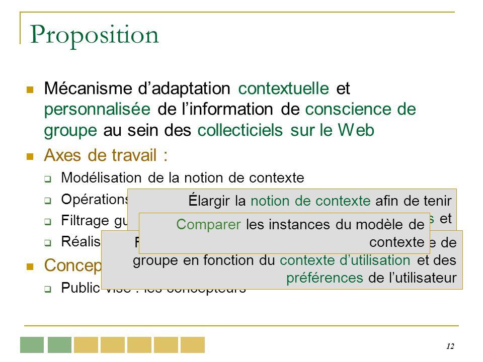 12 Proposition Mécanisme dadaptation contextuelle et personnalisée de linformation de conscience de groupe au sein des collecticiels sur le Web Axes d